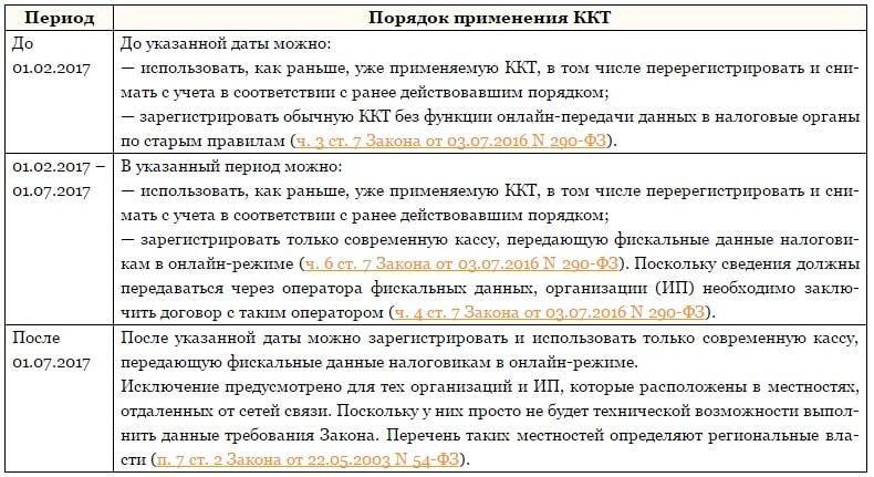 Poryadok-primeneniya-KKT