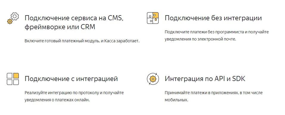 Способы подключения Яндекс.Касса