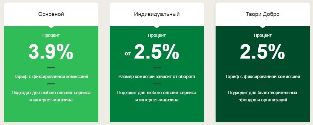 Тарифы РБК Моней