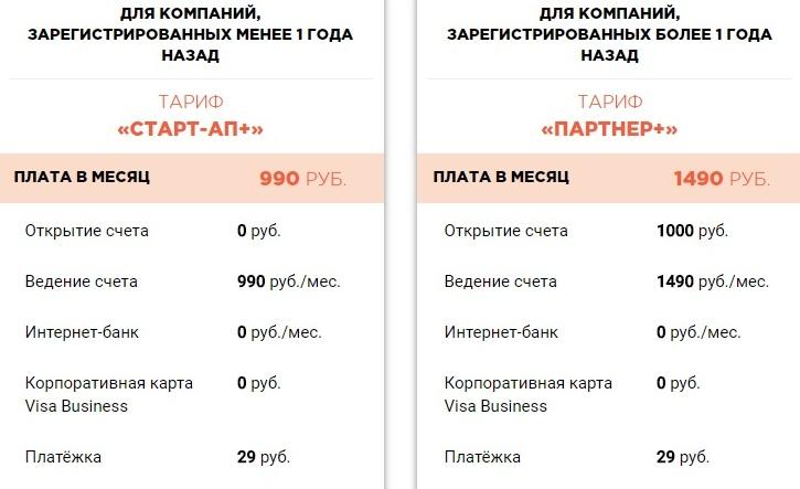 Тарифы СКБ-Банка