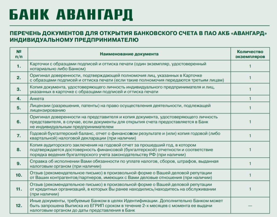 пакет документов Авангард