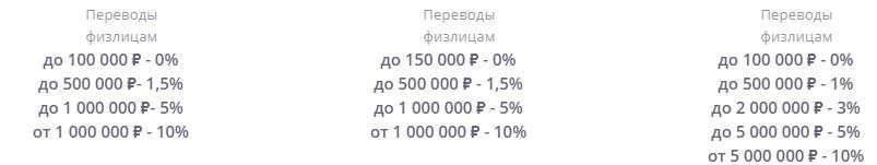 Переводы физлицам в Промсвязьбанке