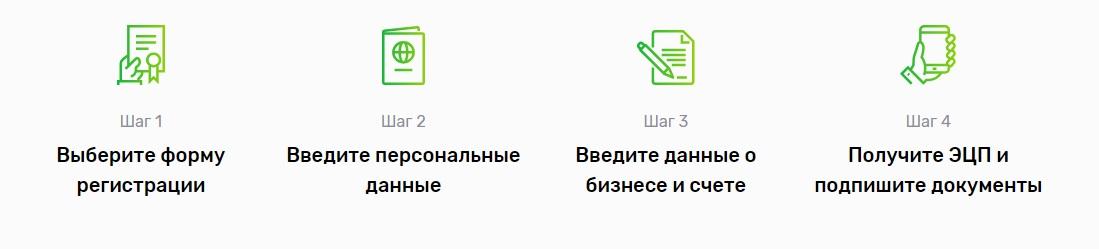 бланк заявления на регистрацию ооо скачать бесплатно