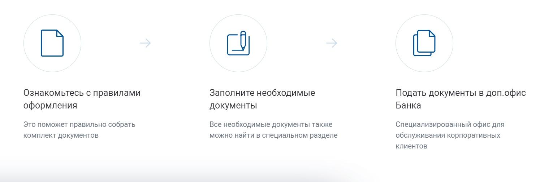 открытие РС в Газпромбанке