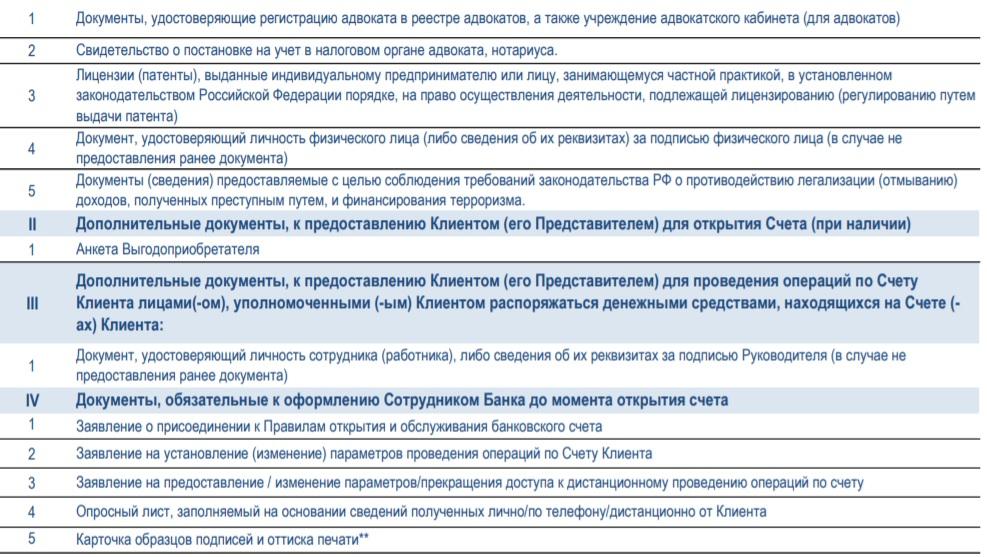 пакет документов банка