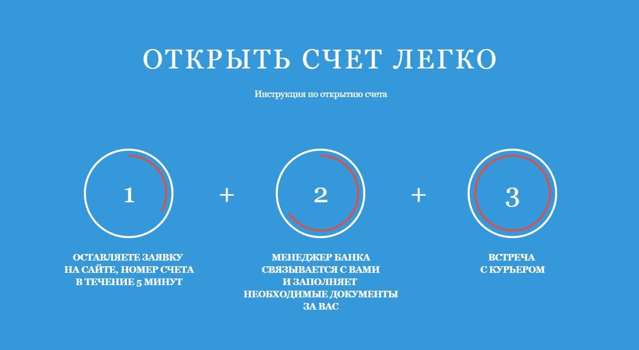 как открыть расчетный счет в Эксперт банке